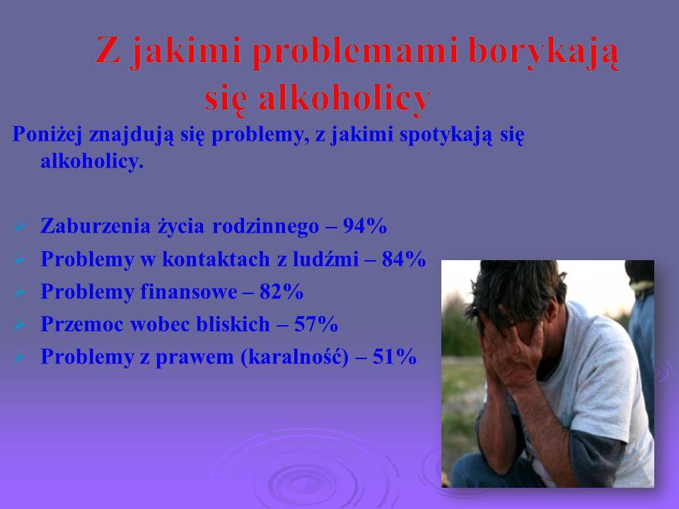 Z jakimi problemami borykają się alkoholicy