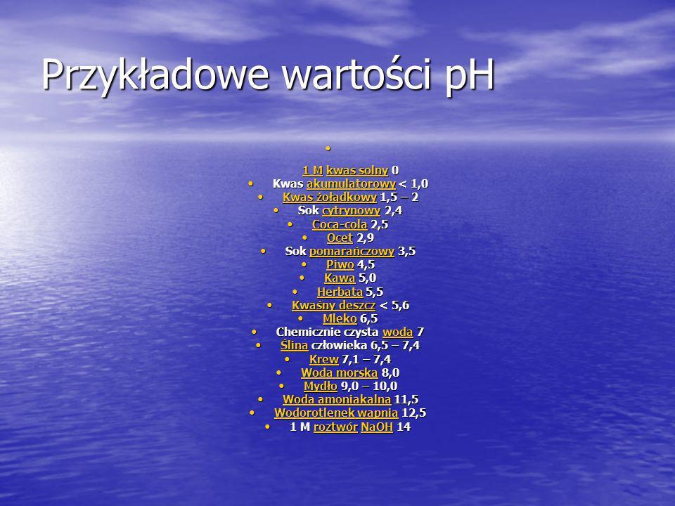 Przykładowe wartości pH