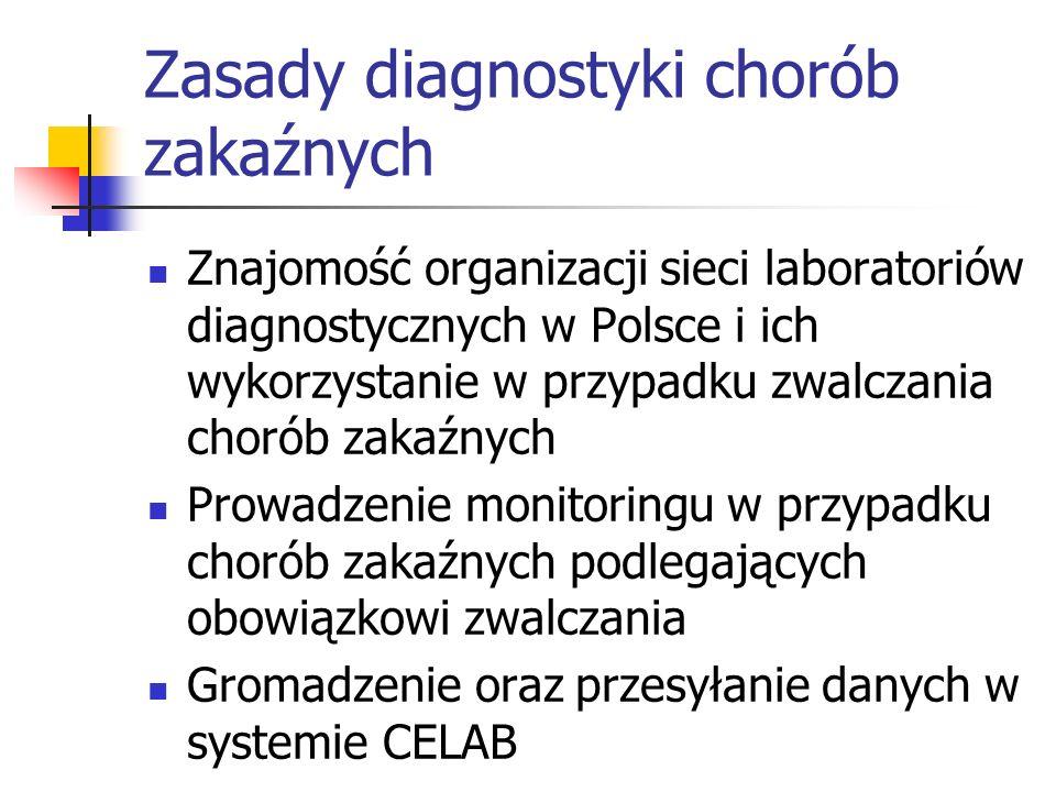 Zasady diagnostyki chorób zakaźnych