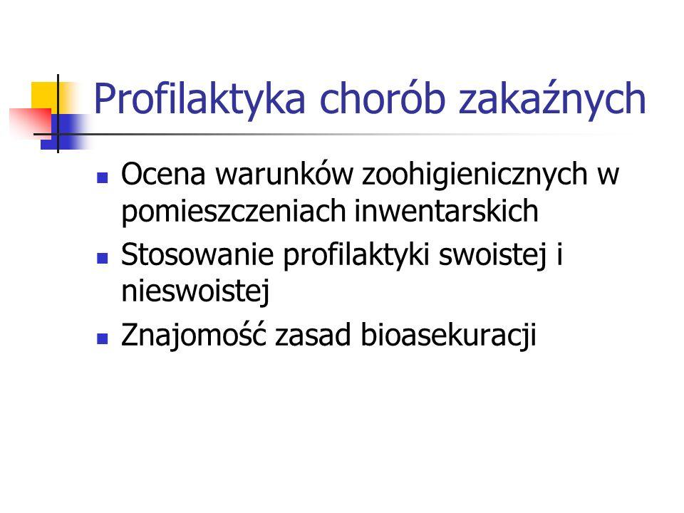 Profilaktyka chorób zakaźnych