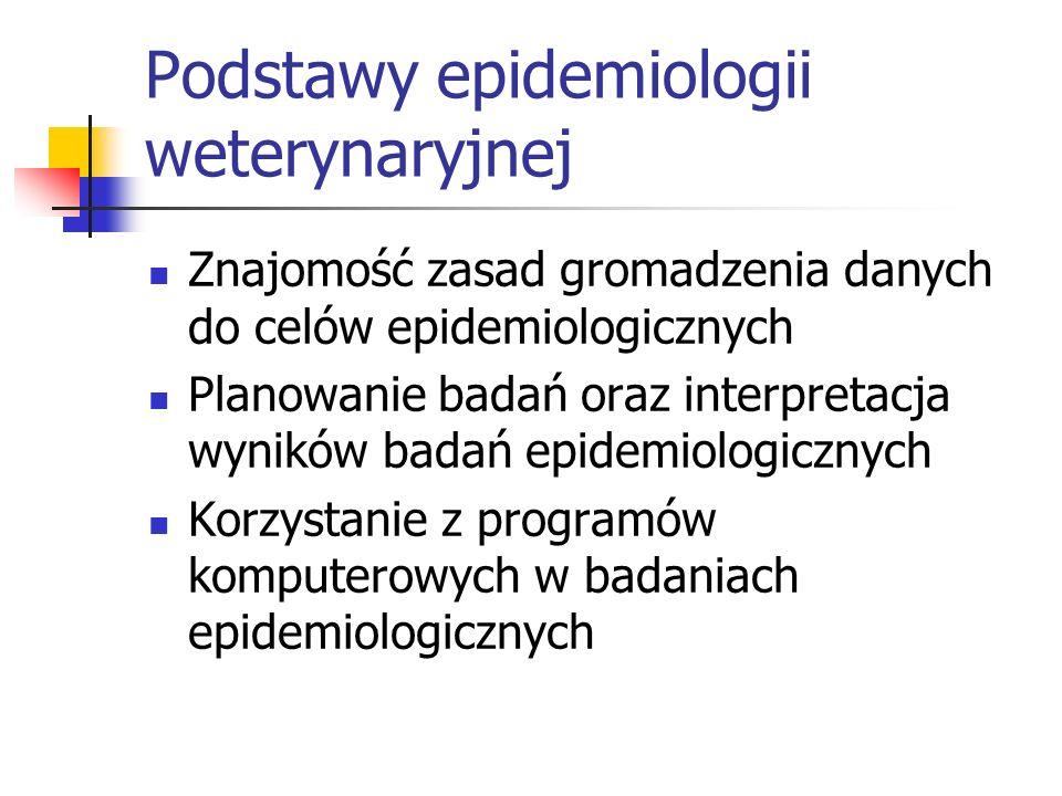 Podstawy epidemiologii weterynaryjnej
