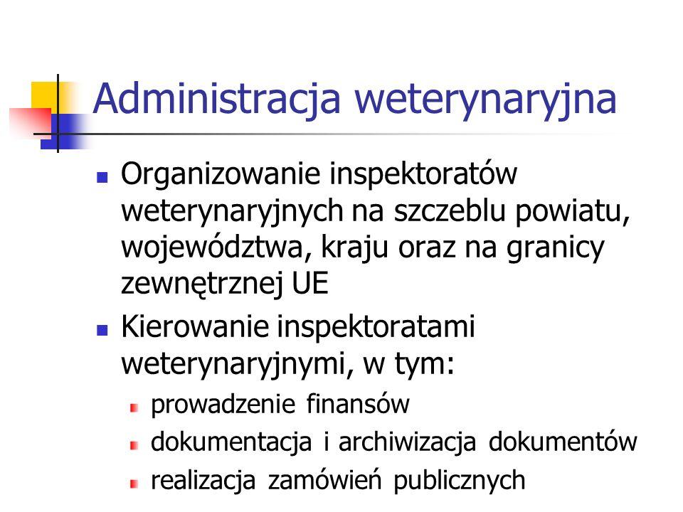 Administracja weterynaryjna