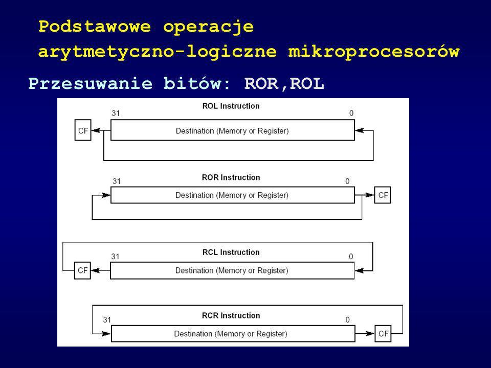 Podstawowe operacje arytmetyczno-logiczne mikroprocesorów Przesuwanie bitów: ROR,ROL