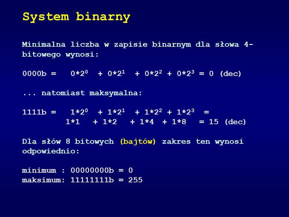 System binarny Minimalna liczba w zapisie binarnym dla słowa 4-bitowego wynosi: 0000b = 0*20 + 0*21 + 0*22 + 0*23 = 0 (dec)