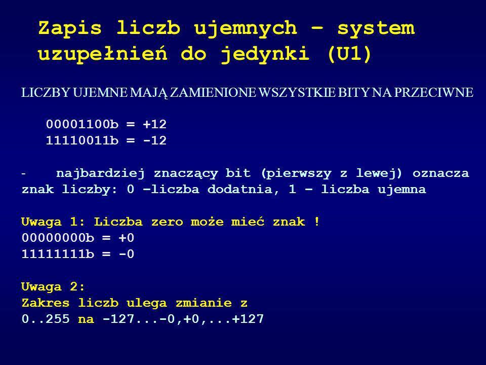 Zapis liczb ujemnych – system uzupełnień do jedynki (U1)