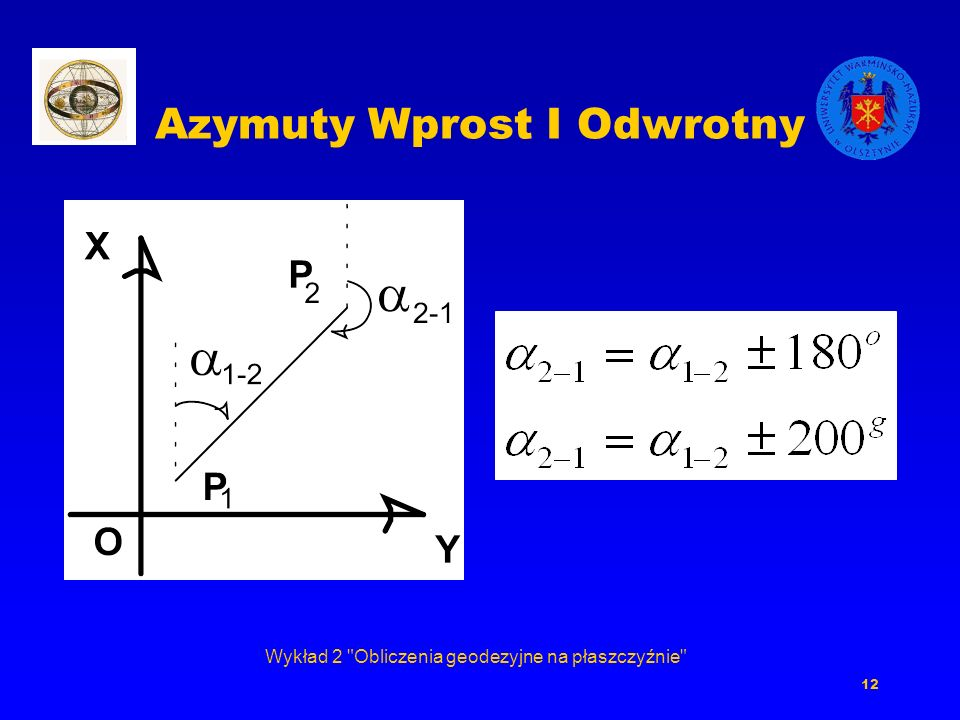 Azymuty Wprost I Odwrotny