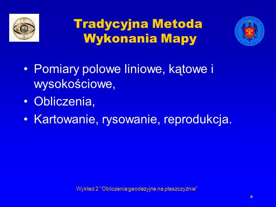 Tradycyjna Metoda Wykonania Mapy