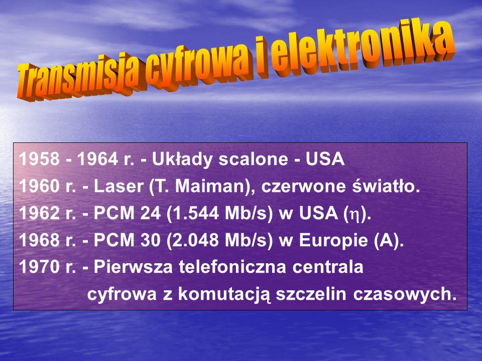 Transmisja cyfrowa i elektronika