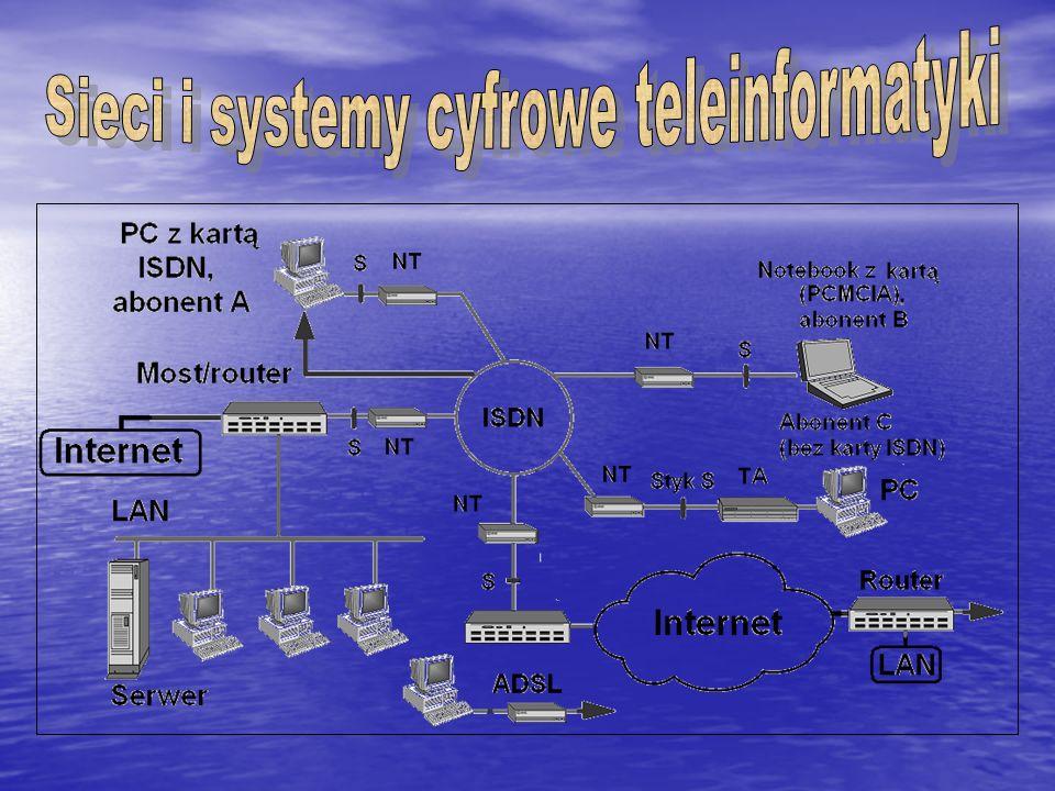 Sieci i systemy cyfrowe teleinformatyki