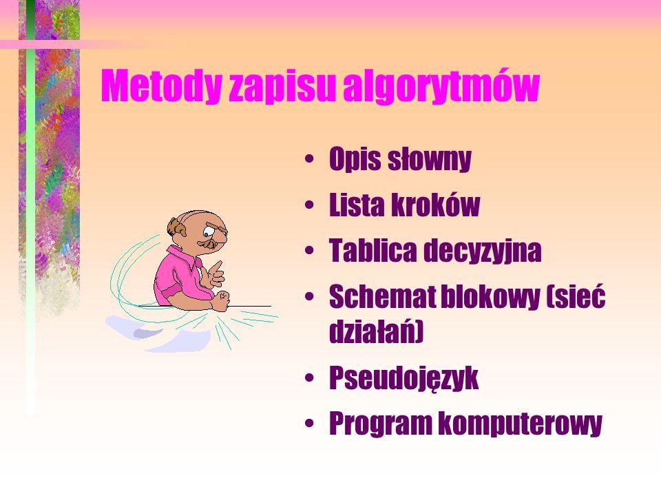 Metody zapisu algorytmów