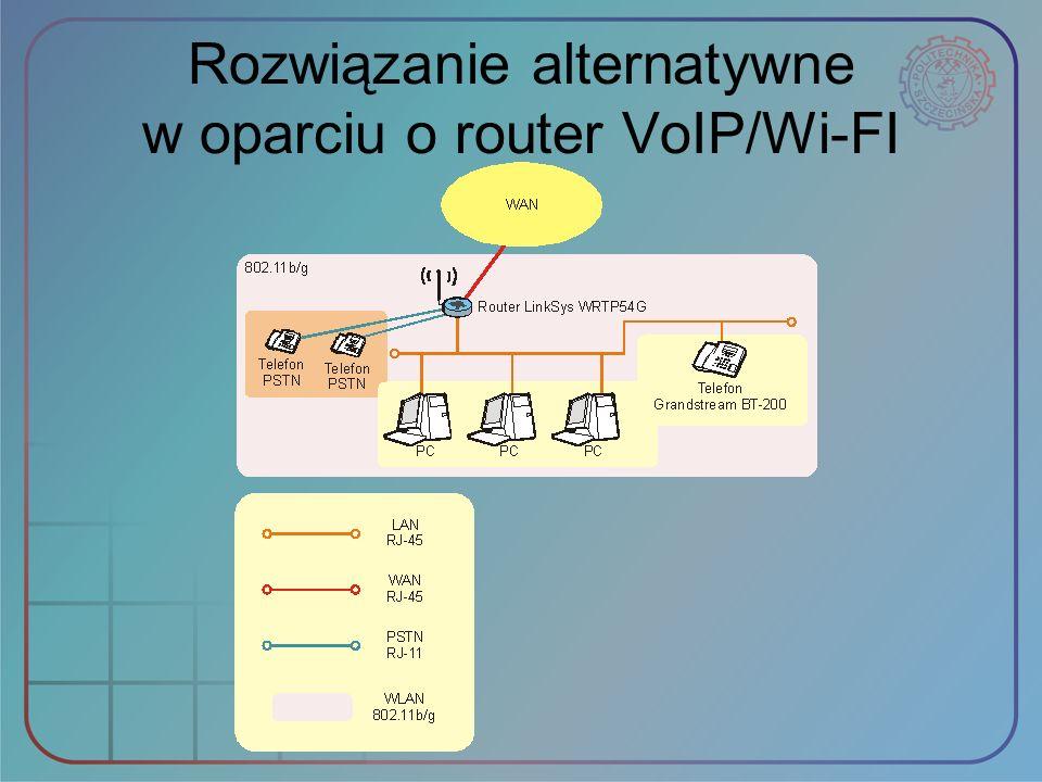 Rozwiązanie alternatywne w oparciu o router VoIP/Wi-FI