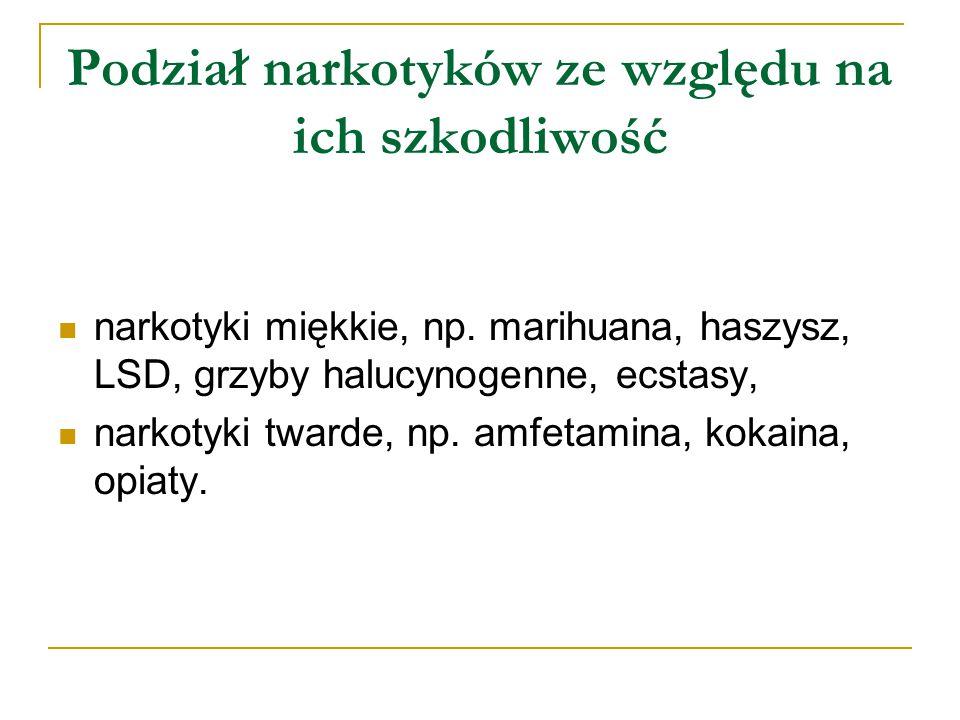 Podział narkotyków ze względu na ich szkodliwość