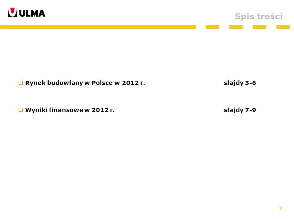Spis treści Rynek budowlany w Polsce w 2012 r. slajdy 3-6