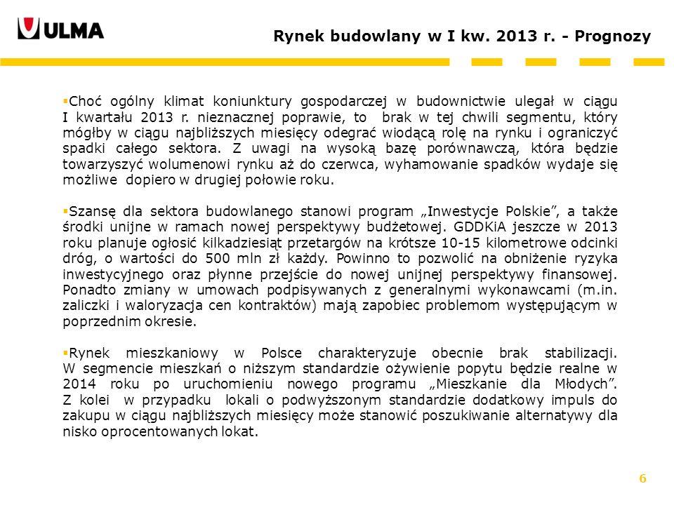 Rynek budowlany w I kw. 2013 r. - Prognozy