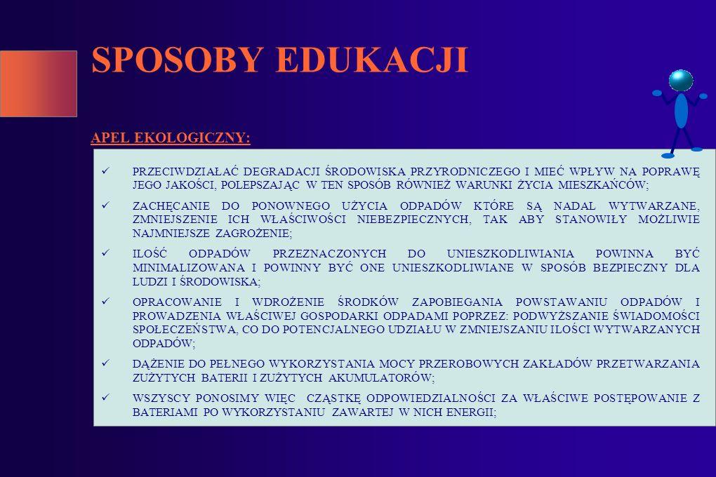 SPOSOBY EDUKACJI APEL EKOLOGICZNY: