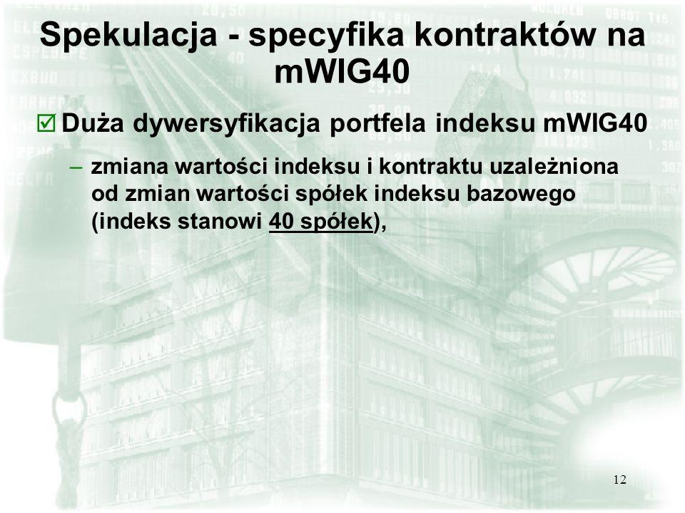 Spekulacja - specyfika kontraktów na mWIG40