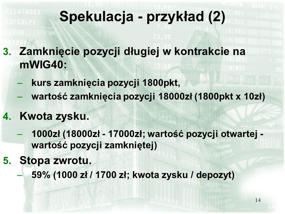 Spekulacja - przykład (2)