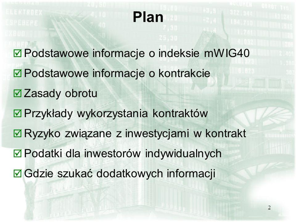 Plan Podstawowe informacje o indeksie mWIG40