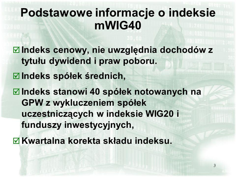 Podstawowe informacje o indeksie mWIG40