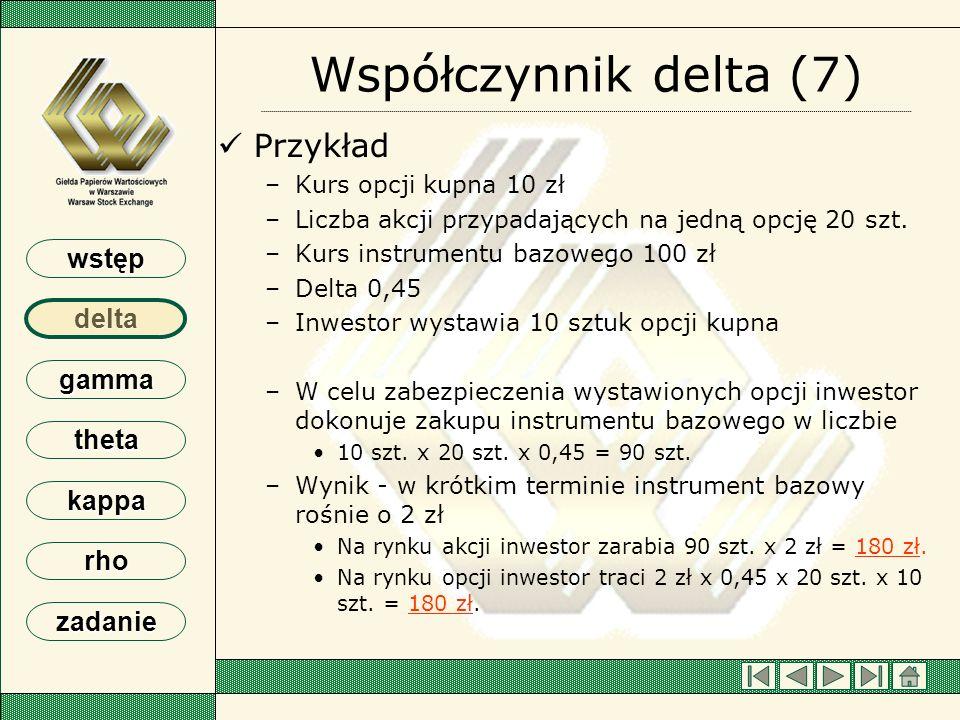 Współczynnik delta (7) Przykład Kurs opcji kupna 10 zł