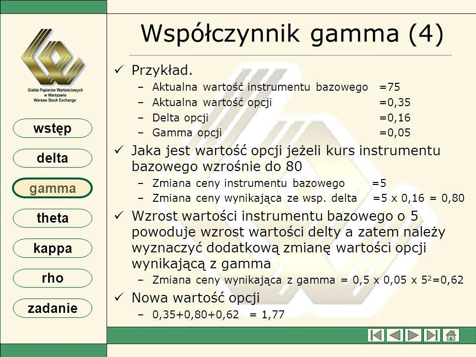 Współczynnik gamma (4) Przykład.