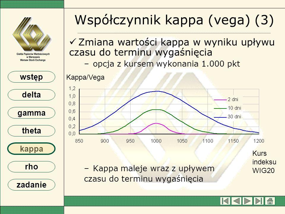 Współczynnik kappa (vega) (3)