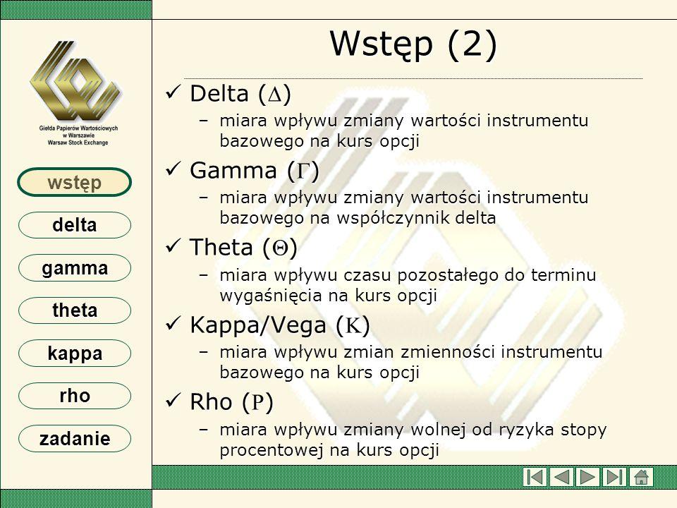 Wstęp (2) Delta () Gamma () Theta () Kappa/Vega () Rho ()