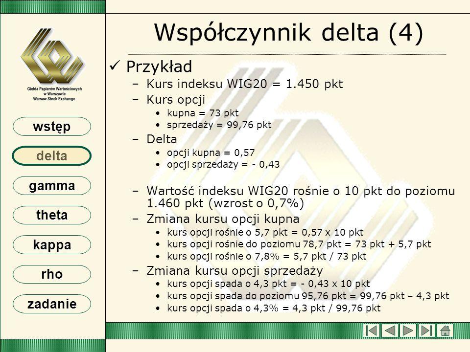 Współczynnik delta (4) Przykład Kurs indeksu WIG20 = 1.450 pkt