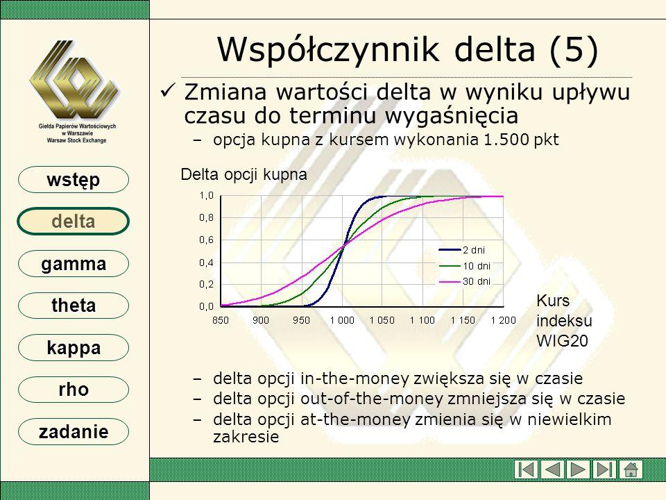 Współczynnik delta (5) Zmiana wartości delta w wyniku upływu czasu do terminu wygaśnięcia. opcja kupna z kursem wykonania 1.500 pkt.