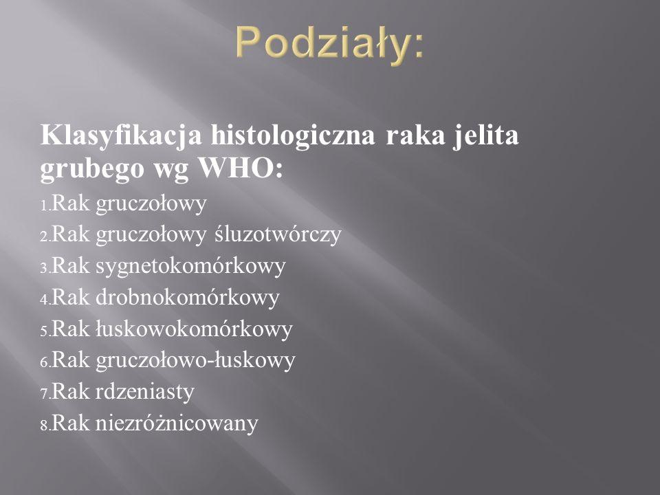Podziały: Klasyfikacja histologiczna raka jelita grubego wg WHO: