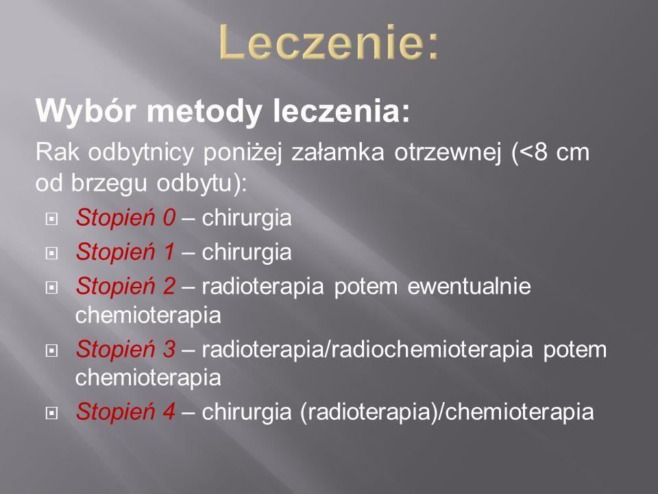 Leczenie: Wybór metody leczenia: