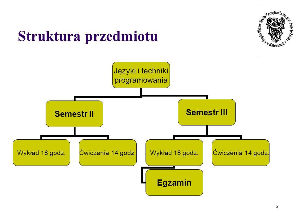 Struktura przedmiotu