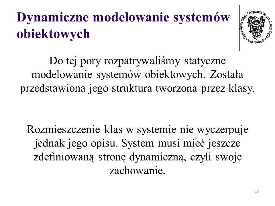Dynamiczne modelowanie systemów obiektowych