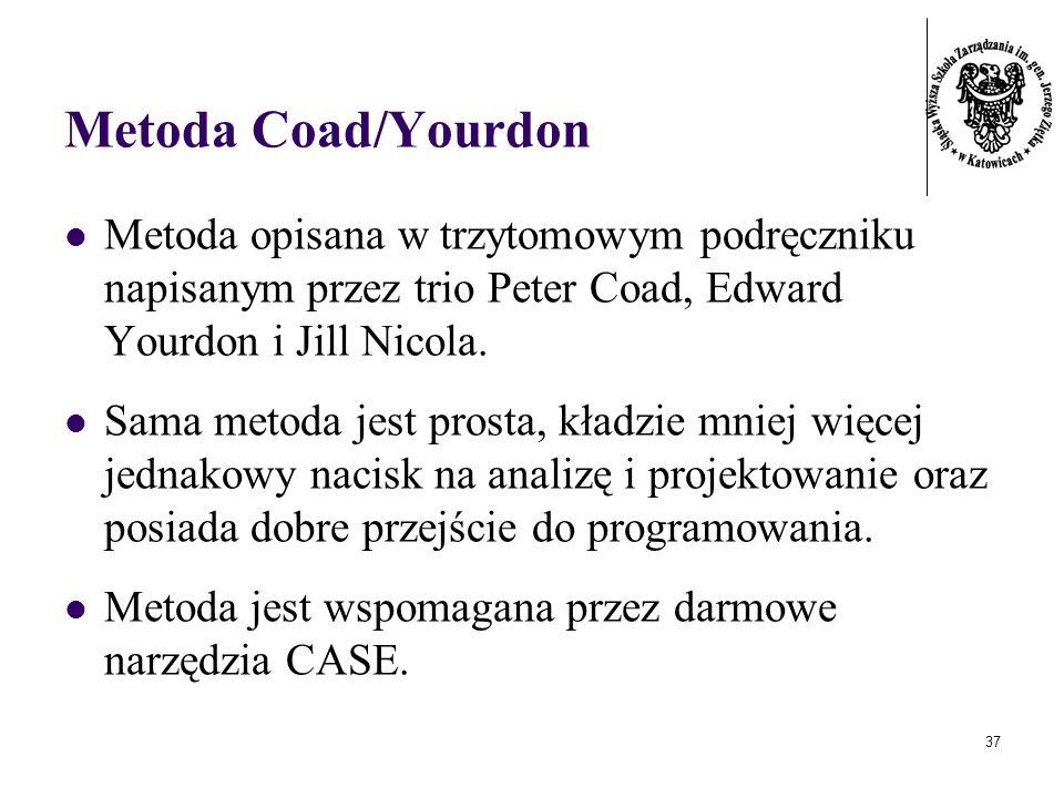 Metoda Coad/Yourdon Metoda opisana w trzytomowym podręczniku napisanym przez trio Peter Coad, Edward Yourdon i Jill Nicola.