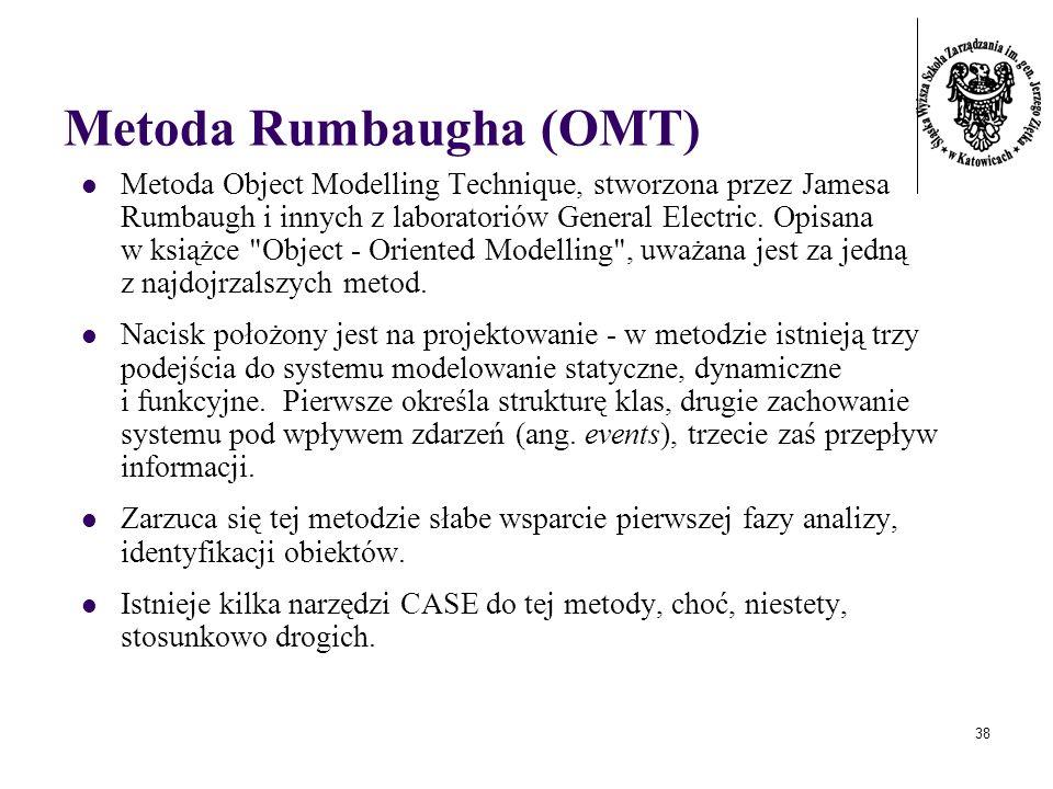 Metoda Rumbaugha (OMT)