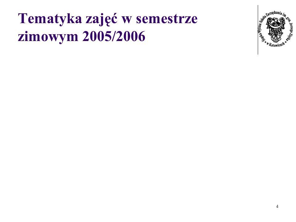 Tematyka zajęć w semestrze zimowym 2005/2006