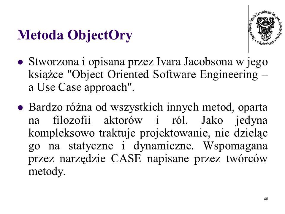 Metoda ObjectOry Stworzona i opisana przez Ivara Jacobsona w jego książce Object Oriented Software Engineering – a Use Case approach .