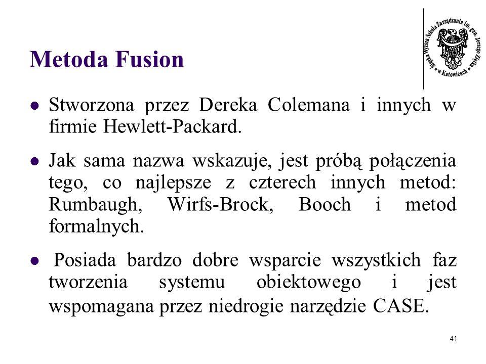 Metoda Fusion Stworzona przez Dereka Colemana i innych w firmie Hewlett-Packard.