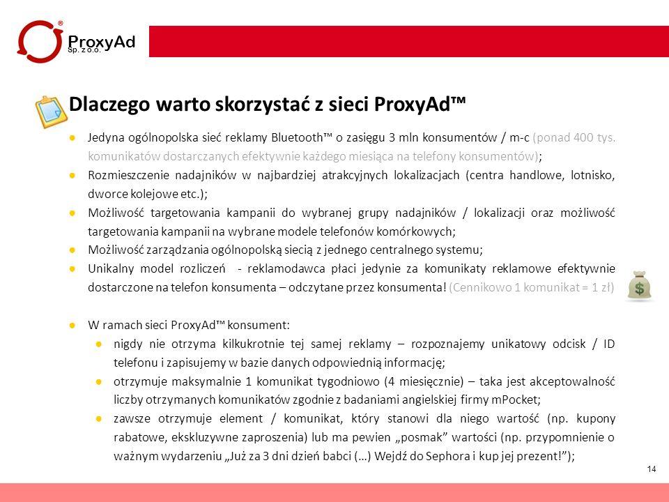 Dlaczego warto skorzystać z sieci ProxyAd™