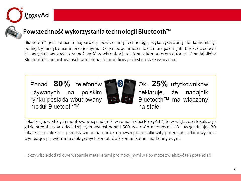 Powszechność wykorzystania technologii Bluetooth™