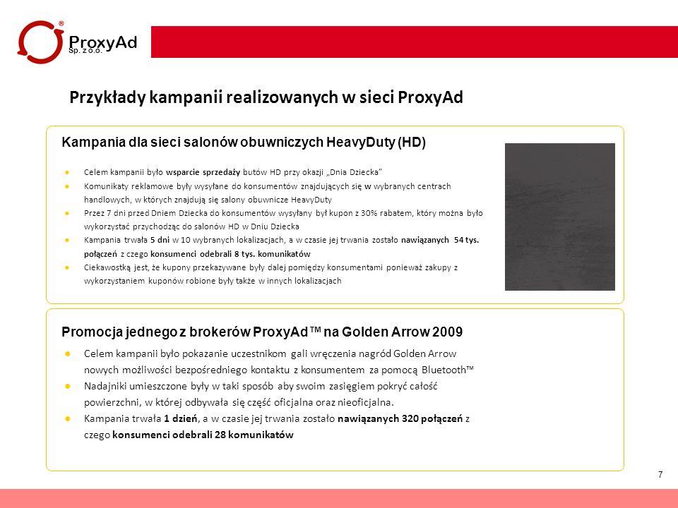 Przykłady kampanii realizowanych w sieci ProxyAd