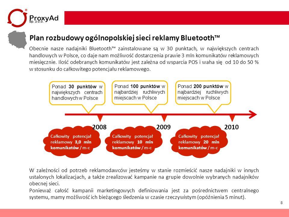 Plan rozbudowy ogólnopolskiej sieci reklamy Bluetooth™