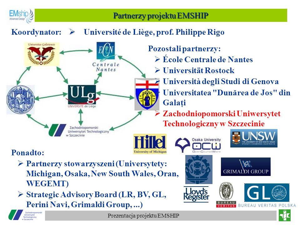 Partnerzy projektu EMSHIP