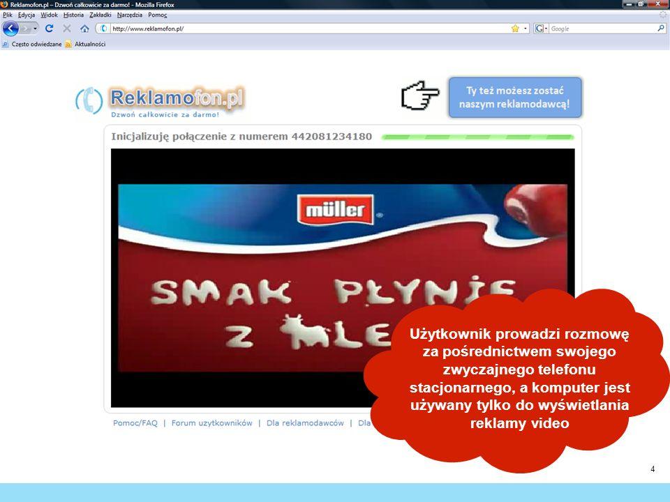 Użytkownik prowadzi rozmowę za pośrednictwem swojego zwyczajnego telefonu stacjonarnego, a komputer jest używany tylko do wyświetlania reklamy video