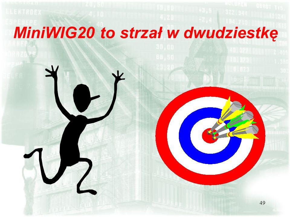 MiniWIG20 to strzał w dwudziestkę