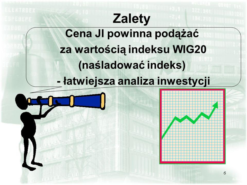 Zalety Cena JI powinna podążać za wartością indeksu WIG20