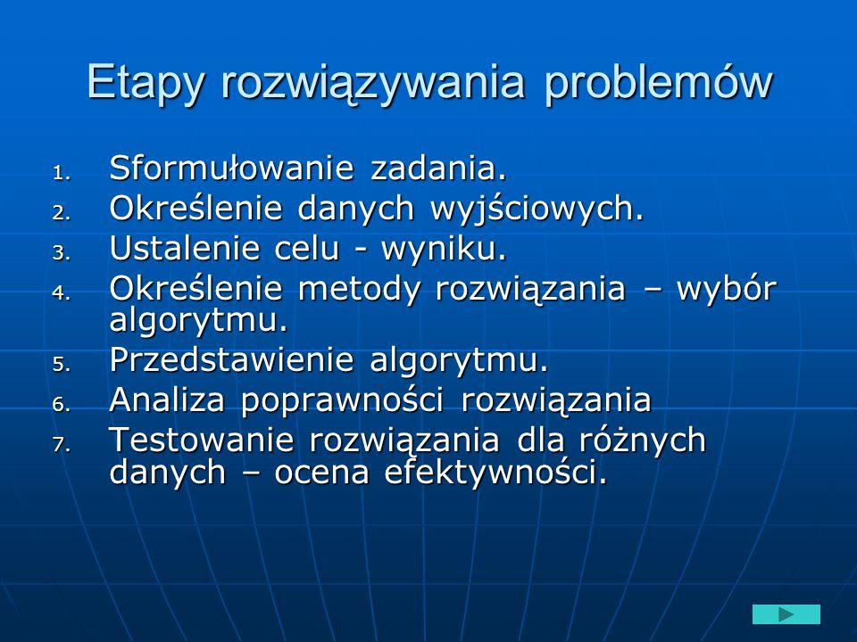 Etapy rozwiązywania problemów
