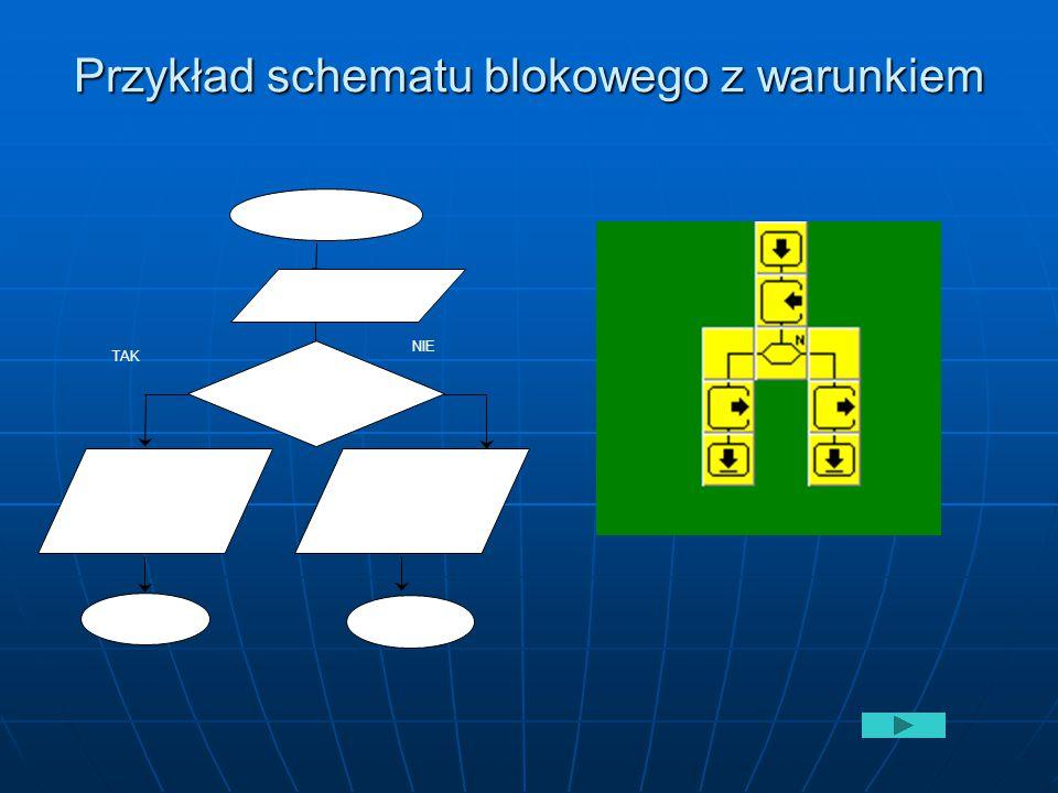 Przykład schematu blokowego z warunkiem