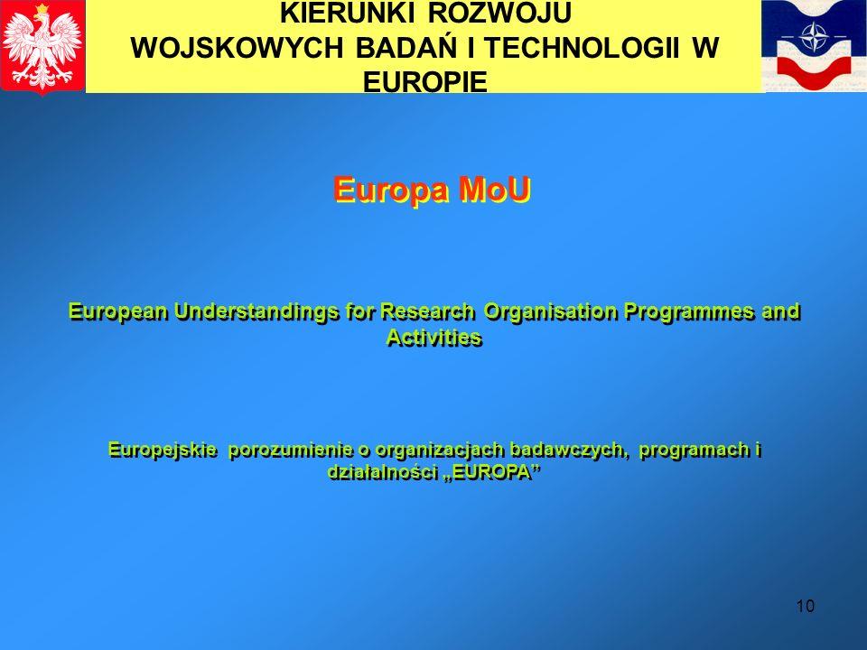 KIERUNKI ROZWOJU WOJSKOWYCH BADAŃ I TECHNOLOGII W EUROPIE