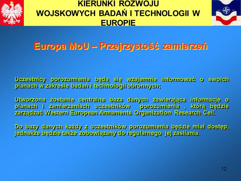 Europa MoU – Przejrzystość zamierzeń